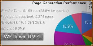 WordPress Profiler. WP-Tuner Revised