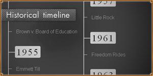 jQuery historical timeline creator. Timeliner.js
