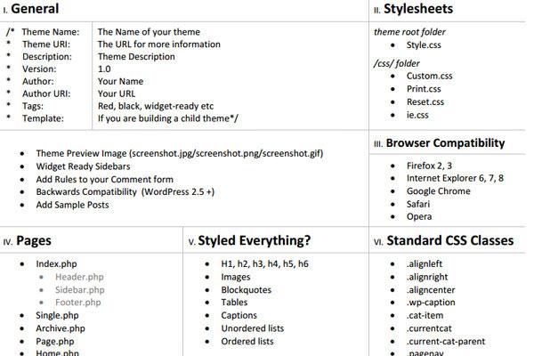 Useful WordPress Infographics and Detailed Cheat Sheets. WordPress Theme Development Cheat Sheet