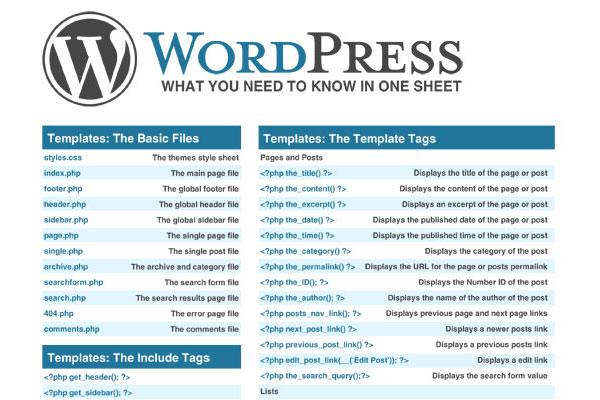 Useful WordPress Infographics and Detailed Cheat Sheets. General WordPress Cheat Sheet